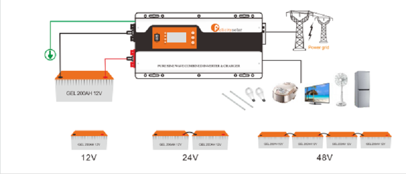 Bypass Off Grid Inverter With Battery protection Function